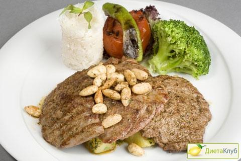 рецепты белковой диеты, продукты белковой диеты