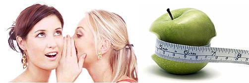 Эффективные диеты для быстрого похудения.