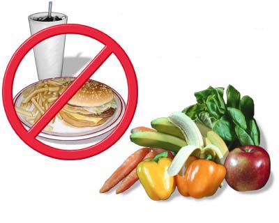 Балловая диета